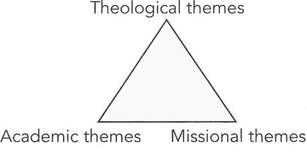 UntitleTriangle Apologetics