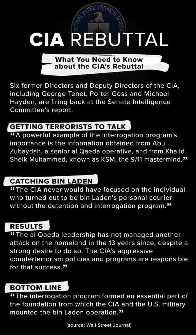CIA_ARTICLE