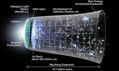 Big Bang Singularity