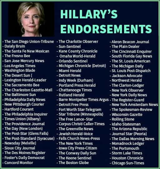 bias-hillary-endorsements